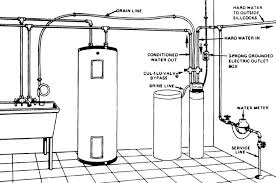Simple Water Heater Pipe Connections Placement by How To Install Turn On A Water Softener Free Water Softener