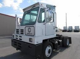 Capacity Trucks In Texas For Sale ▷ Used Trucks On Buysellsearch Capacity Yard Spotter Trucks In Tennessee For Sale Used On Competitors Revenue And Employees Owler Company 2012 Tj5000 Off Road Republic Truck Sales Semi Parts Facts You Probably Didnt Know 2013 For Sale In Grand Rapids Mi By Dealer 4x4 Pickup Tippers Which Have Best Capacity Page 4 Arbtrucks Sabre 5 Shunt Trailers Aaa 2014 Single Axle Cummins T4i Buying A 2018 Ford F150 To Tow Fifthwheel Trailer Maxing Out Transchicago Group The Donkey Forklift Has The Highest Lifting Vs Its Actual Milwaukee 3500 Lb Convertible Hand Truck30152