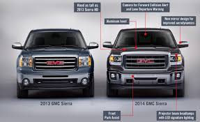 2009 GMC Sierra 1500 Hybrid - Information And Photos - ZombieDrive Toyota To Update Large Pickup And Suvs Hybrid Truck Possible 2008 Chevrolet Tahoe Am I Driving A Car And 2014 Isuzu Top Auto Magazine Video 2017 Ford F150 Spied Why Dont Commercial Plugin Trucks Vans Sell Gas 2 Hybrid Porsche 3d 3ds 11 3 Pinterest Review Ram 2500 Hd Next Generation Of Clydesdale The 20 Honda Insight Specs Price Toprated Performance Design Jd Power Cars Nissan Lineup Crossovers Minivans