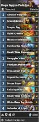 Hunter Decks Hearthstone 2017 by Vs Data Reaper Report 33 Vicious Syndicate