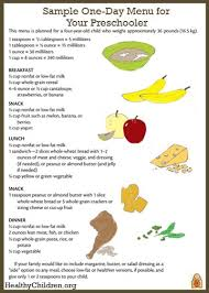Sample Menu For A Preschooler