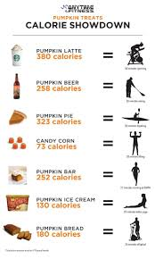 Long Trail Pumpkin Ale Calories by 16 Best Halloween Images On Pinterest Bad Food Boot Camp And