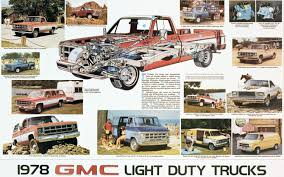 Happy 100th To GMC - GMC'S Centennial - Truck Trend Gmc Sierra Grande K15 4x4 Short Bed Pickup Same As K10 Chevy Swb 1978 Hot Rod Pickup Muscle Truck 600hp 454 Big Block Youtube Tandem Grain Truck By Brooklyn47 On Deviantart Of The Year Winners 1979present Motor Trend Amarillo Gt Sqaurebodies Pinterest Cars Trucks Readers Rides 2012 4x4 Stepside Classic 25 Camper Special For Sale Classiccars Gmc C15 Box Standard Cab 2 Door 5 7l 350ci Gmc1980 1980 1500 Regular Specs Photos