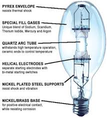 Sodium Vapor Lamp Image by Warehouse Fire Hazards U2013 Part 1 High Intensity Discharge Lighting