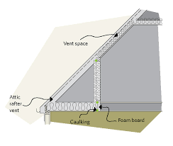 keeping the heat in chapter 5 roofs and attics natural