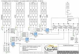 choix des cables et protections électriques pour une installation