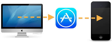How to Remotely Install Apps to iPhone iPad from iTunes on a Mac