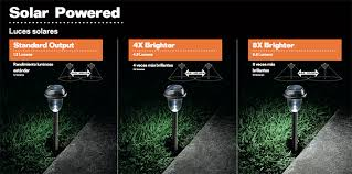 led replacement bulbs for low voltage landscape lights and t10