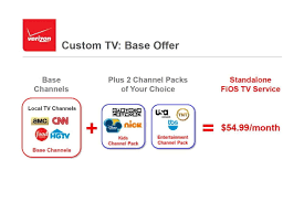 Cheapest Fios Internet Plan / Hair Coloring Coupons How To Use Tmobile Wifi Calling On Android With Verizon Fios Clients Upgrade Fios Router Best Electronic 2017 Wrt1900ac V1 Linksys Is Aware That The Router Lets Its Copper Network Decay Force Phone Customers Amazoncom Obi200 1port Voip Phone Adapter Google Voice Solved Guy Accessed Remote Administration Port 4567 My Outside Wiring For Fios Tv Community New Cable Box Access Hosted Systems Find