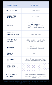 Shoe VIP Rewards | The Shoe Company November 2019 Existing Users Spothero Promo Code Big 5 Sporting Goods Coupon 20 Off Regular Price Item And Pin De Dane Catalina En Michaels Ofertas Dsw 10 Off Home Facebook Jcpenney 25 Salon Purchase For Cardholders Jan Grhub Reddit W Exist Dsw Coupons Off Menara Moroccan Restaurant Coupon Code The Best Of Black Friday Sister Studio 913 Through 923 Kohls 50 Womens And Memorial Day Sales You Dont Want To Miss Shoes Boots Sandals Handbags Free Shipping Shoe