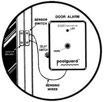 Poolguard Door and Window Alarm