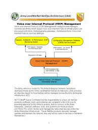 Voice Over Internet Protocol (Voip) Management | Voice Over Ip ... Digitone Call Blocker Frequently Asked Questions Patent Us08978 Voice Over Internet Protocol Voip Telephone Shoretel Standard Statement Of Work Rev2 Over Ip Us20070121598 Emergency Call Methodology For Voipasteriskpdf Session Iniation Protocol Zyxel P2812hnuf1 Default Password Login Manuals And Reset Ex99117jpg