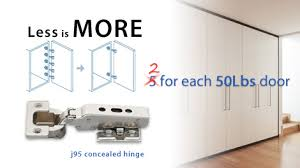 Magnetic Locks For Cabinets Canada by Stainless Steel Drawer Slides Concealed Hinges Knobs Handles