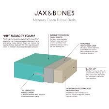 jax bones memory foam dog bed large om neo shop
