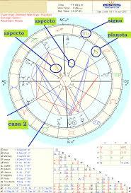 Plutón Sobre Venezuela El 10 De Enero 2019 Astrología
