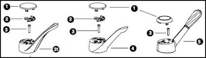 Removing Moen Kitchen Faucets Instructions by Remove Moen Kitchen Faucet Instructions For 1040a 2015 Taxes