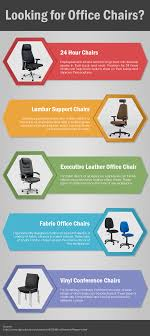 Looking For Office Chairs? | Visual.ly Vital 24hr Ergonomic Plus Fabric Chair With Headrest Kab Controller 24hr Big Don Office Brown Shipped Within 24 Hours Chairs A Day 7 Days Week 365 Year Kab Office Chair Base 24hr 5 Star Executive Stat Warehouse Tall Teknik Goliath Duo Heavy Duty 6925cr High Back Mode200 Medium Operator Ergo Hour Luxury Mesh Ergo Endurance Seating Range