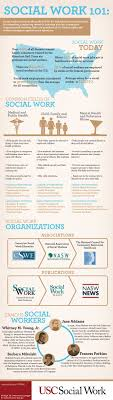 Usc School Of Social Work Resume by 84 Best Social Work Infographics Images On