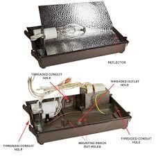 150w metal halide pulse start wall pack