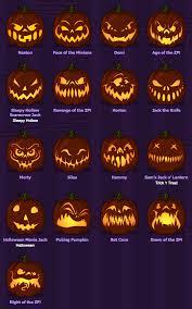 Walking Dead Pumpkin Stencils Printable by Pumpkin Carving Horror Freak Style