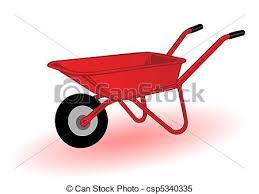 Vector Illustration A Red Wheelbarrow