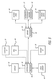 Automated Dispensing Cabinets Comparison by Patent Us20060200369 Management Of Pending Medication Orders
