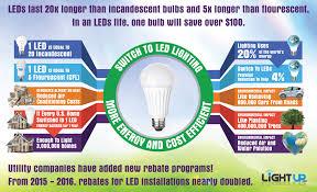 led rebates
