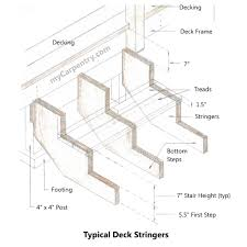 deck stairs stairs pinterest deck stairs building stairs