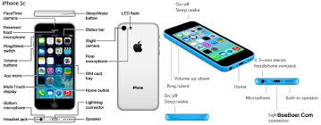 apple iphone 5s manual guide