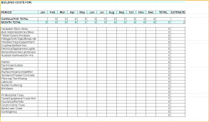 Landscape Equipment Maintenance Checklist