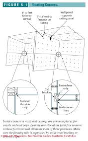 Hanging Drywall On Ceiling Trusses by How To Install Drywall How To Hang U0026 Tape
