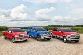 Ram CPO Buying Guide – Write EILEEN Write Ford F100 Buyers Guide Youtube Best Pickup Trucks Toprated For 2018 Edmunds Used Car Buying Best Pickup Trucks 8000 Carfinance247 Pin By Lupe Gomez On Pinterest Ranger And Offroad Hpcommercialsiuyingguideusedtrucksatthebestprice Diesel Truck Van Kelley Blue Book Fding The Right F150 5 Skateboard Reviews And Start Your Trucking Business In Australia Speech