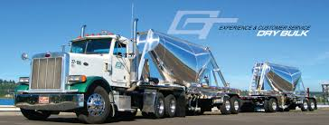 Serving The Specialized Transportation Needs Of Our Heavy Haul And ... Vedder Transport Food Grade Liquid Transportation Dry Bulk Tanker Trucking Companies Serving The Specialized Needs Of Our Heavy Haul And American Commodities Inc Home Facebook Company Profile Wayfreight Tricounty Traing Wk Chemical Methanol Division 10 Key Points You Must Know Fueloyal Elite Freight Lines Is Top Trucking Companies Offering Over S H Express About Us Shaw Underwood Weld With Flatbed