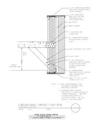 Tortilla Curtain Quote Analysis by Curtain Wall Jamb Detail Decorate The House With Beautiful Curtains
