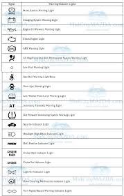 Mazda 3 Dashboard Warning Lights 2004 MidCityMazda