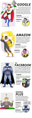 Full Size Of Coloring Pageelegant Online Super Heroes Fabulous Superhero Page Cool