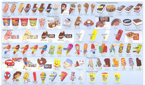 Ice Cream Truck Menus! - Gallery | EBaum's World Mr Bing Vintage Good Humor Ice Cream Truck Menu Unused Cdition Rare All Sizes Ice Cream Truck Menu Flickr Photo Sharing Dallas Best Cream Truck Mrsugarrushcom Mr Sugar Rush Wu Big Gay Menus Gallery Ebaums World Surprise Visit From The Youtube Bell The Design An Essential Guide Shutterstock Blog Play Pack With A Purpose