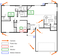 Domestic Switchboard Wiring Diagram - Efcaviation.com Download Home Wiring Design Disslandinfo Automation Low Voltage Floor Plan Monaco Av Solution Center Diagram House Circuit Pdf Ideas Cool Domestic Switchboard Efcaviationcom With Electrical Layout Adhome Ideas 100 Network Diagrams Free Printable Of Mobile In Typical Alarm System 12 Volt Offgridcabin