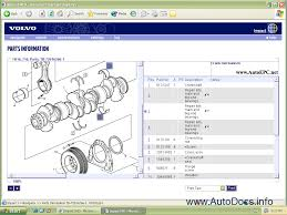 Volvo Truck Parts Catalog] - 28 Images - Volvo Impact 2014 Bus Lorry ... Truck Bumpers Cluding Freightliner Volvo Peterbilt Kenworth Kw 1996 Wg Tpi Heavy Duty Trucks Ac Compressor Parts View Online Part Sale Cheap Lvo Truck Parts 28 Images 100 Dealer Swedish Scania Daf Catalog Online Impact 2012 1998 Lvo Vnl Axle Assembly For Sale 522667 Department Western Center 1999 Fm9 Tractor Wrecking 2014 Bus Lorry