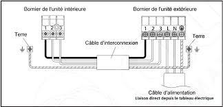 pompe à chaleur air air chauffage rt2012
