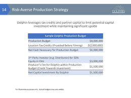 100 Dolphin Capital Investors Entertainment DLPN Presents At 19th Annual B Riley FBR