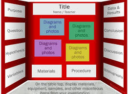 210 X 140 Previous Image Next Wallpaper Poster Board Presentation Template Trifold