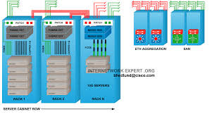 Rittal Cabinets Visio Stencils by Server Room Design Guidelines Home Design