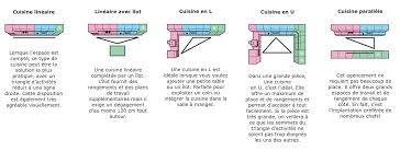 ikea dessiner sa cuisine 1 théorie et 4 informations concrètes quand on doit concevoir sa