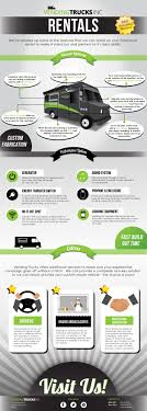 100 Food Truck Rental Features Infographic