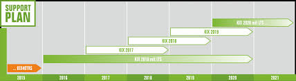 Otrs Help Desk Vs Itsm by Kix And Kix Professional Roadmap Kix And Kix Professional Roadmap