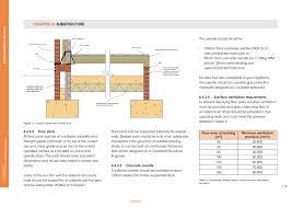 Floor Joist Calculator Uk by 2 8 Floor Joist U2013 Meze Blog