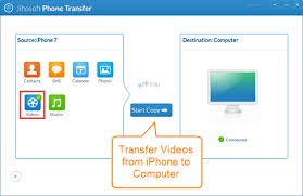 4 Ways to Transfer Videos from iPhone iPad to puter
