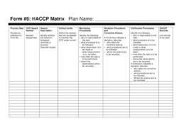 Business Plan Template Food Truck - Sweetbook.me 10 Best Food Safety Images On Pinterest Business Plan Truck Youtube Sample Free Maxresde Cmerge Business Executive Summary Insssrenterprisesco Pdf Genxeg Gallery By James Findley The Green Continuity Easy Aquascape Video Executive Summary Template Of Restaurant Editable Example Black Box Plans Fast And Partypix Me Fine Www Food Truck Plan Ppt 25 Coffee Ideas On Cart Mobile India Uk Anonalabs Pages