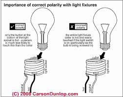 what parts of a socket and bulb are conductors and which are